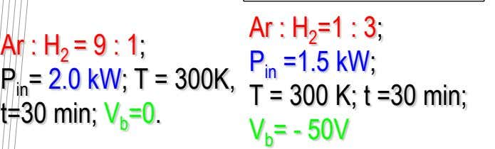 Ar : H 2 = 9 : 1; P in = 2.0 kW; T =