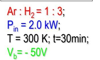 Ar : H 2 = 1 : 3; P in = 2.0 kW; T =