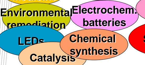 Electrochem. Environmental batteries remediation Chemical LEDs Catalysis synthesis