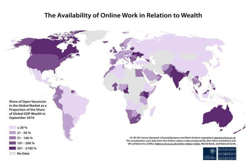 ICT-centric economic growth, innovation and job creation Figure 2. The relationship between availability of online work