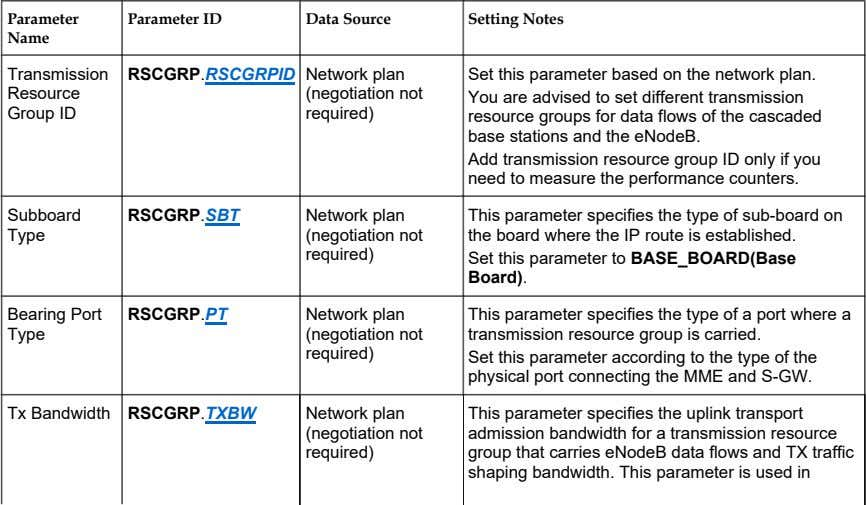 Parameter Parameter ID Data Source Setting Notes Name Transmission Resource Group ID RSCGRP.RSCGRPID Network plan
