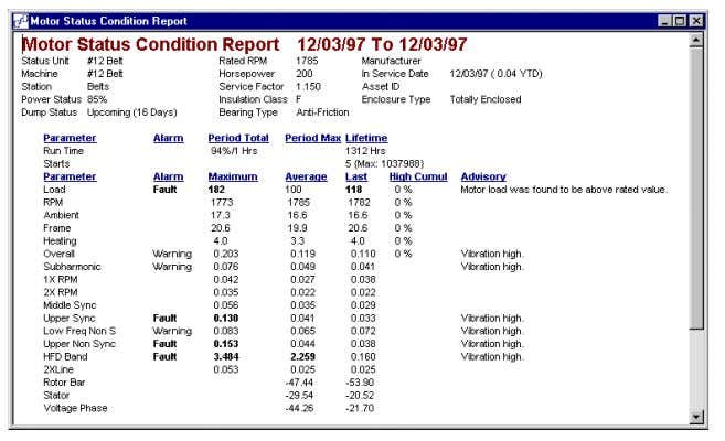 This data set was acquired on a 200 hp motor in a paper plant as