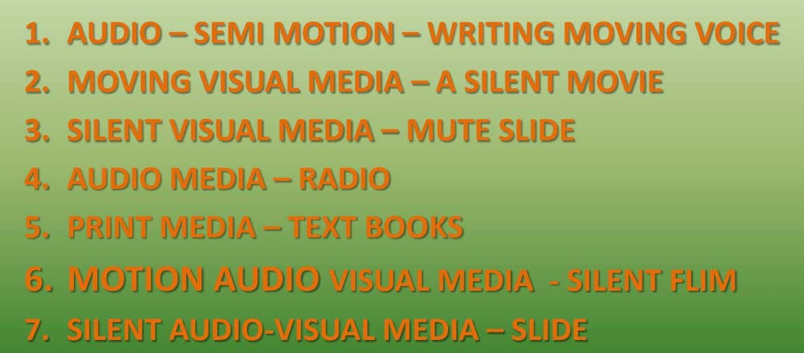 1. AUDIO – SEMI MOTION – WRITING MOVING VOICE 2. MOVING VISUAL MEDIA – A