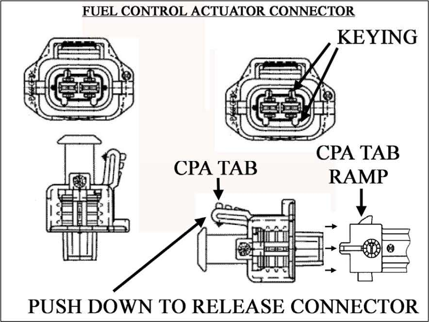 in control (FUEL Plug the fuel actuator ACT) connector into the fuel control actuator solenoid.