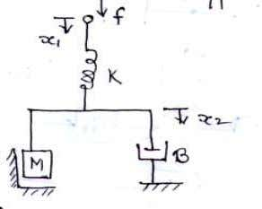 the electrical analogo us circuit use f-v & f-I analogy 3. For the mechanical system dr