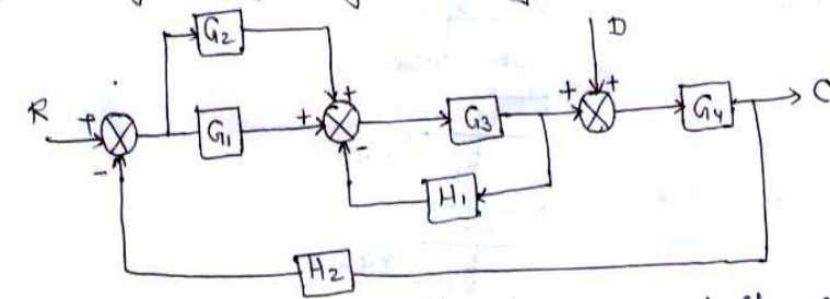 for the system reprinte d by the following block diagram. 7. Determine the overall transfe r