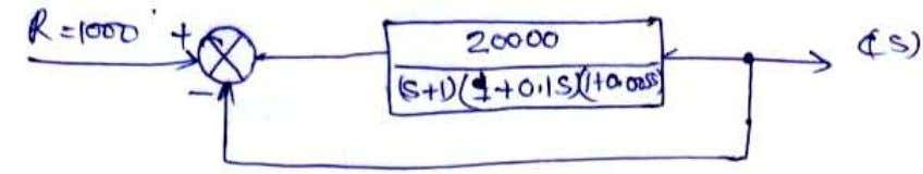 is 1000 0 C what is steady state t emperature? 3. Find the steady state error