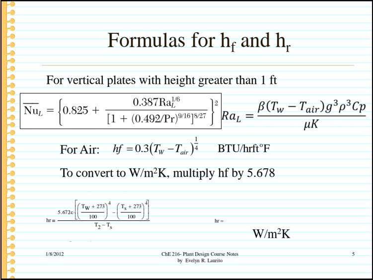 Formulas for h f and h r For vertical plates with height greater than 1