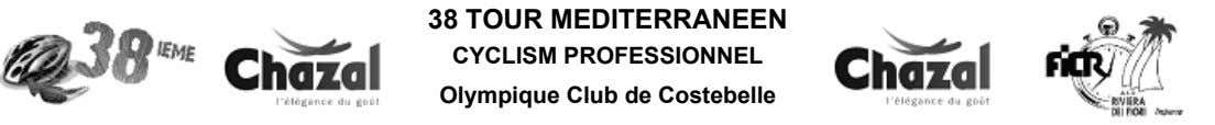 38 TOUR MEDITERRANEEN CYCLISM PROFESSIONNEL Olympique Club de Costebelle