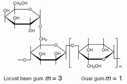 disperse in minimum 45 o C water, but Guar gum in cold water.  Complexes are