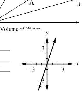 B Volume of Water