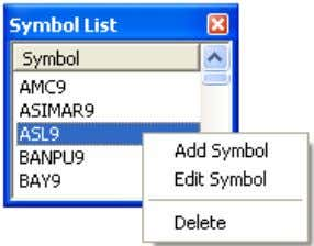 List • Add Symbol Enter Symbol • (Symbol) Bisnews AFE (Thailand) Limited Helpdesk 0-2637-5555 |