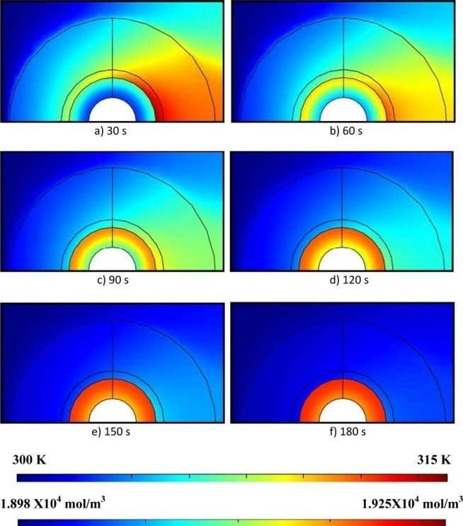 Results on Air Cooled Devices with Radial Fins Ai r Formation of hydride inside tubular storage