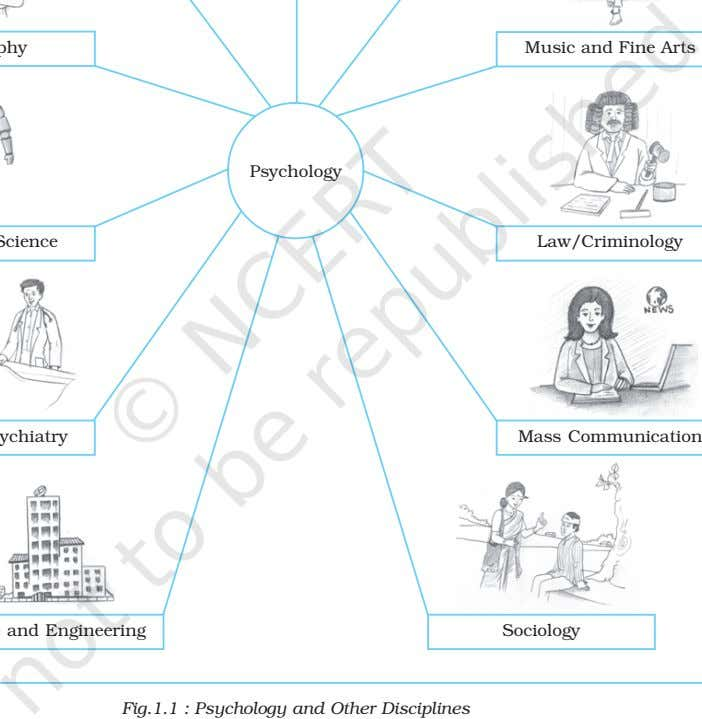 Music and Fine Arts Psychology Law/Criminology Sociology Fig.1.1 : Psychology and Other Disciplines