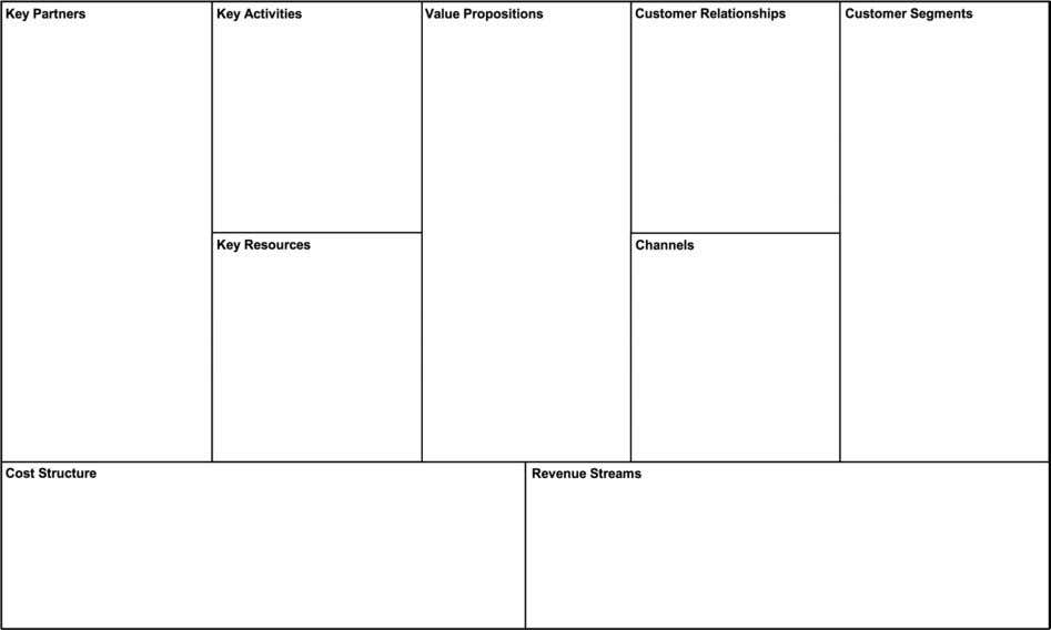 9. Overview Make an overview for example in the business canvas model. Page 5