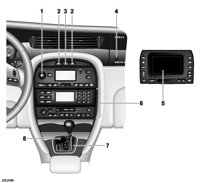Quick Overview Centre Console R 1. Automatic climate control panel (144). 2. Front seat heater switches