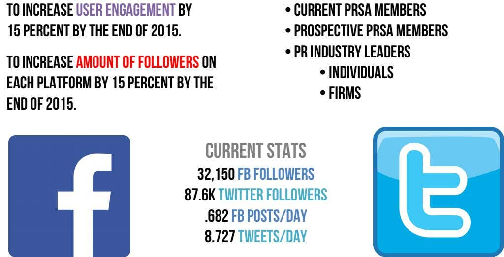 To Increase user engagement by • current prsa members 15 percent by the end of 2015.