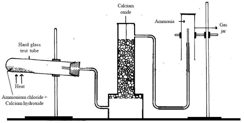of ammonium chloride (NH 4 Cl) and calcium hydroxide (Ca(OH) 2 ). The apparatus for the
