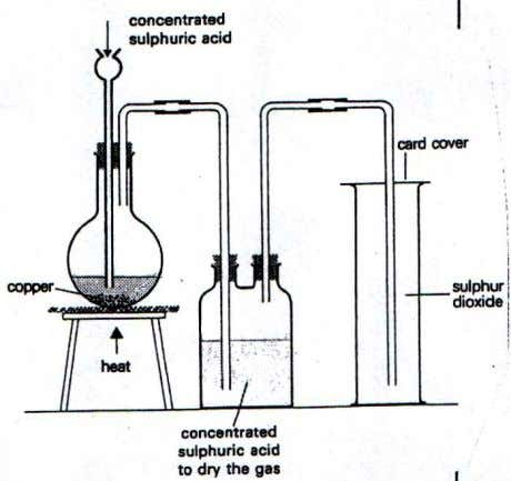 Na 2 SO 3 b) concentrated sulphuric acid on copper. Copper and concentrated sulphuric acid are