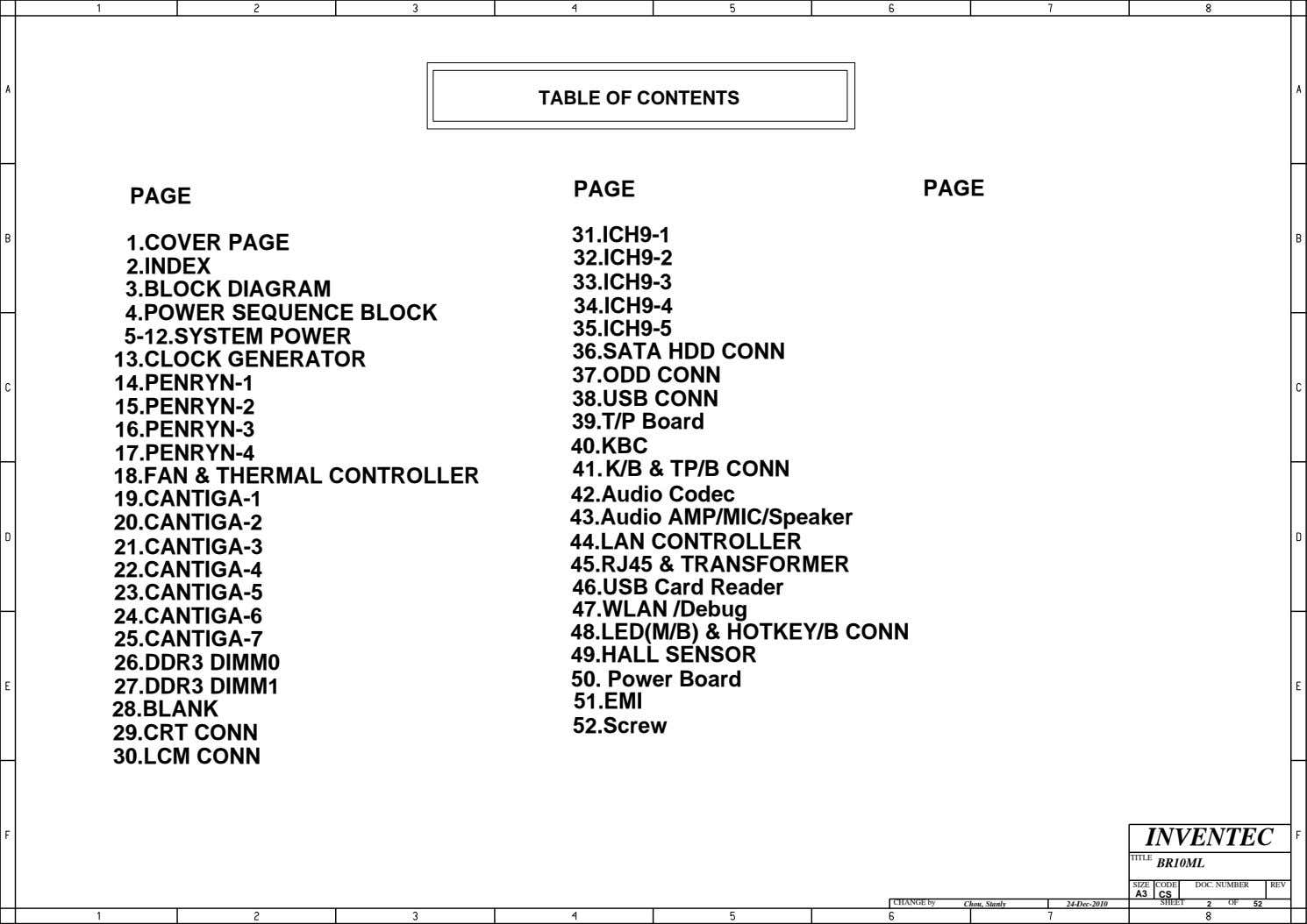TABLE OF CONTENTS PAGE PAGE PAGE 31.ICH9-1 1.COVER PAGE 32.ICH9-2 2.INDEX 33.ICH9-3 3.BLOCK DIAGRAM 4.POWER