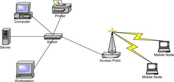 Printer Computer Switch Server Mobile Node Access Point Mobile Node Workstation