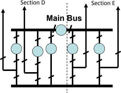 Section D Section E Main Bus