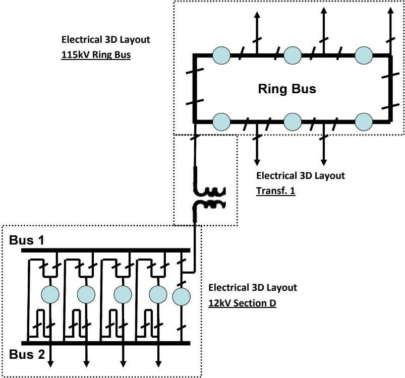 Electrical 3D Layout 115kV Ring Bus Electrical 3D Layout Transf. 1 Electrical 3D Layout 12kV
