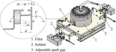 spark gap is designed to the filter module (see Figure 19). Figure 19: Adjustable spark gap