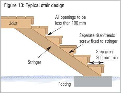 Figure 10: Typical stair design Joist All openings to be less than 100 mm Separate