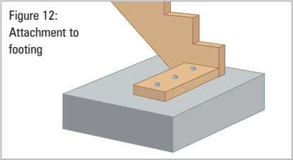 of fixing the stairs to the footing is shown in Figure 12. Figure 12: Attachment to