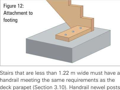 Figure 12: Attachment to footing Stairs that are less than 1.22 m wide must have