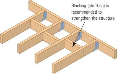 Blocking (strutting) is recommended to strengthen the structure