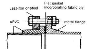 sheet 4, are utilised for connections to metal flanges. Or conical flange type bushes to DIN