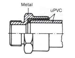 11. PVC-U pipe and adaptor socket represent a rigid joint. Wall disk according to DIN 8063,