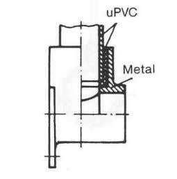 sheet 10. PVC-U pipe and wall disk represent a rigid joint. Connections to PVC-U threaded fittings