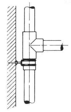 A pendulous bracket is unable to serve as a fixed point. Installing and fixing fittings General