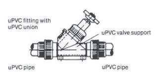 be selected for installing fittings into a pipe system. If possible the fittings should be installed
