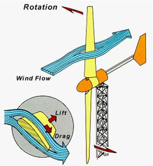 PARACHUTE WIND TURBINE ROCKET