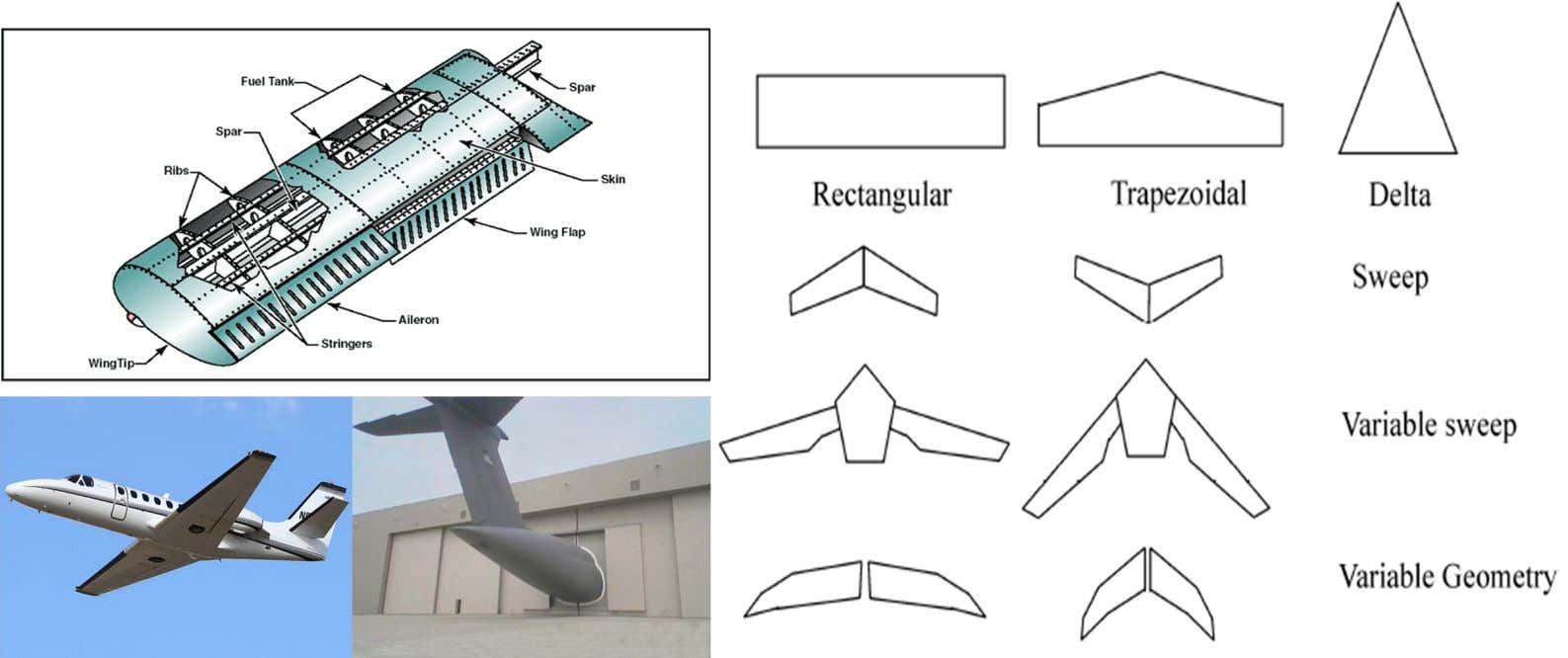 (for fuel/payload) – Stealth characteristics (for military subsonic) – Airport limitations (wing ‐ span)