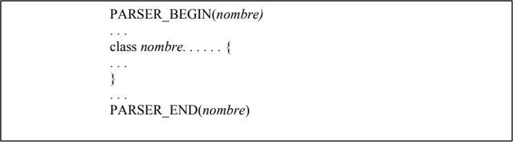 PARSER_BEGIN(nombre) . . . class { . . . } . . . PARSER_END(nombre)