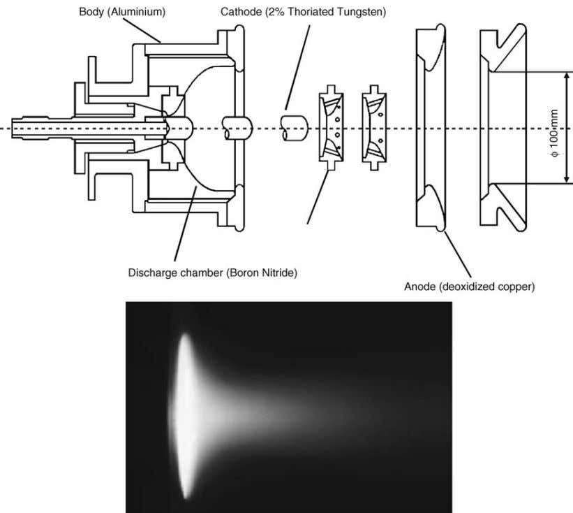 Magnetoplasmadynamic Thrusters 17 Figure 19. Geometries of the Pisa thrusters and one of the thrusters during