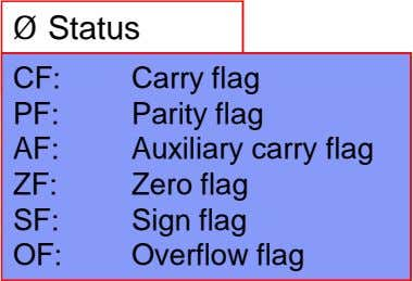 Ø Status CF: PF: AF: ZF: SF: OF: Carry flag Parity flag Auxiliary carry flag