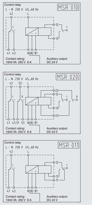 output 905.12 MSR 010 with 1 contact 1 double throw contact Control relay Contact rating: Auxiliary