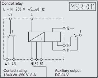 Control relay Contact rating: Auxiliary output: 1840 VA 250 V 8 A DC 24 V