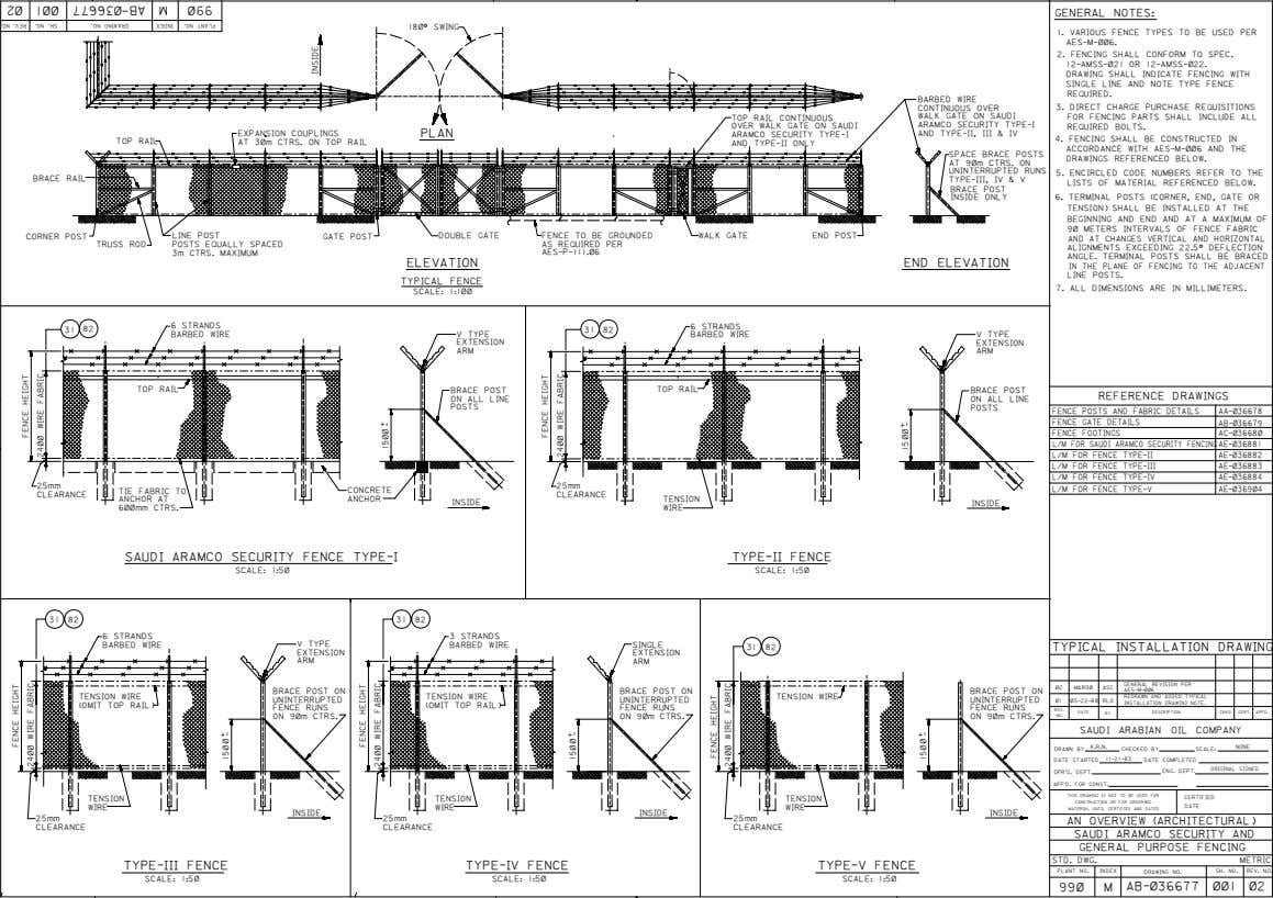 GENERAL NOTES: 180^ SWING 1. VARIOUS FENCE TYPES TO BE USED PER AES-M-006. 2. FENCING