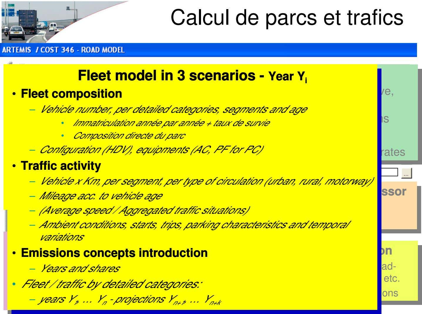 Calcul de parcs et trafics Fleet model in 3 scenarios - Year Y i •