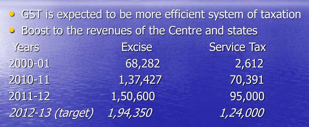 • GST is expected to be more efficient system of taxation • Boost to the revenues