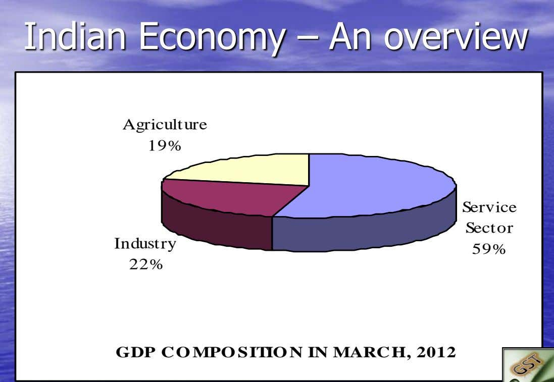 Indian Economy – An overview Agriculture 19% Service Sector Industry 59% 22% GDP CO MPO SITIO