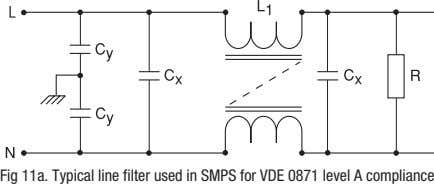 Fig 11a. Typical line filter used in SMPS for VDE 0871 level A compliance