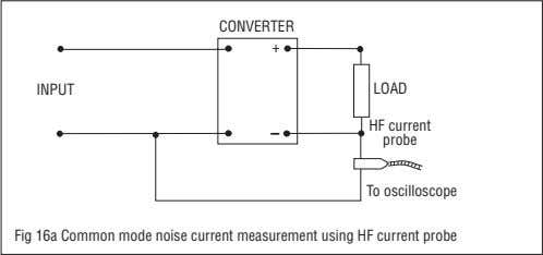 CONVERTER + INPUT LOAD HF current probe To oscilloscope Fig 16a Common mode noise current